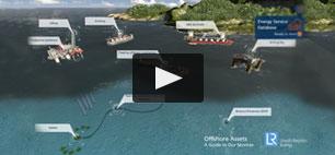 Ion Interactive Portal